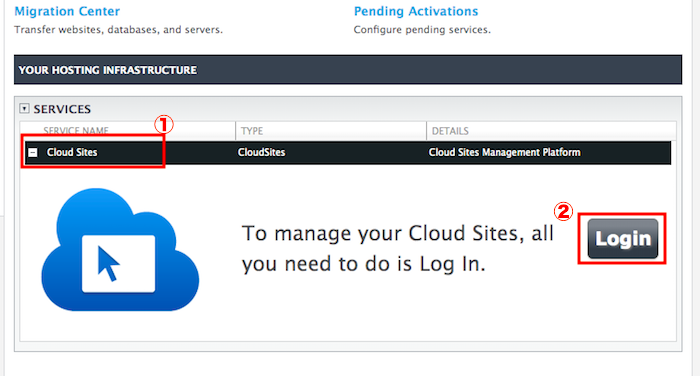 liquidweb cloud sites login page